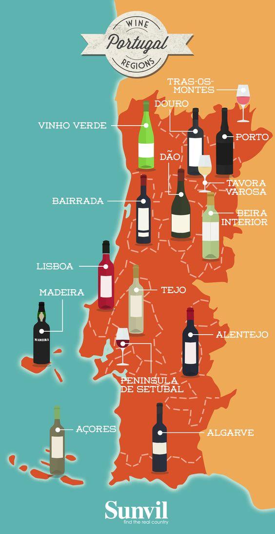 출처 :  Sunvil . 포르투갈 와인 지도
