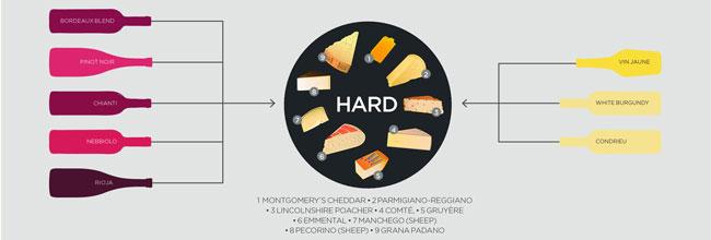 cheese-and-wine-hard-1