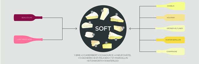 cheese-and-wine-soft