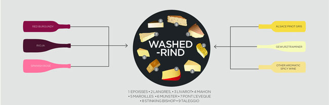 cheese-and-wine-washed-rind